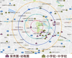 吉祥寺 三鷹 学校MAP