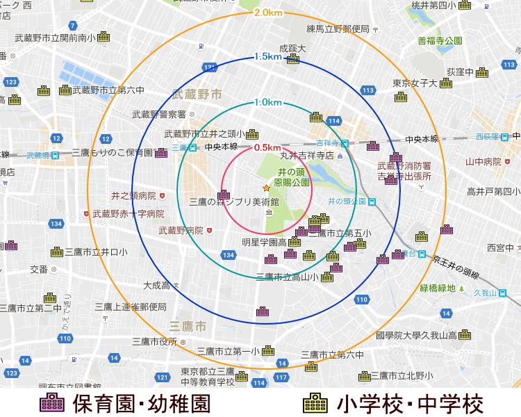 吉祥寺 三鷹 学校 MAP